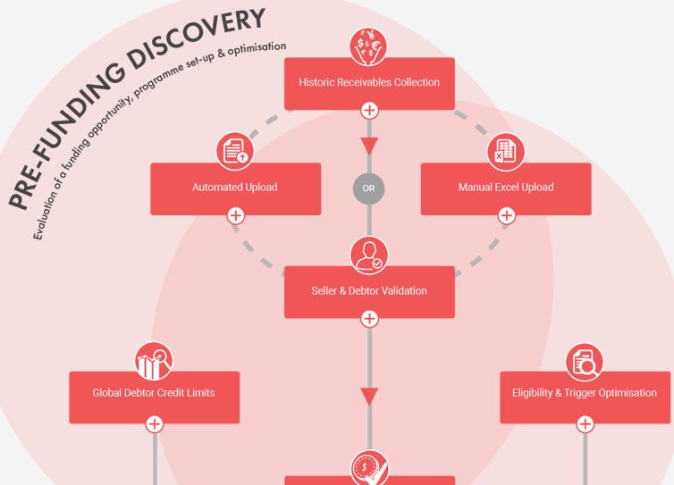 Aronova - How it works